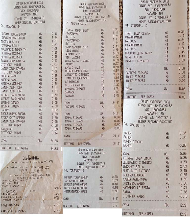 Total Food Bill Sofia